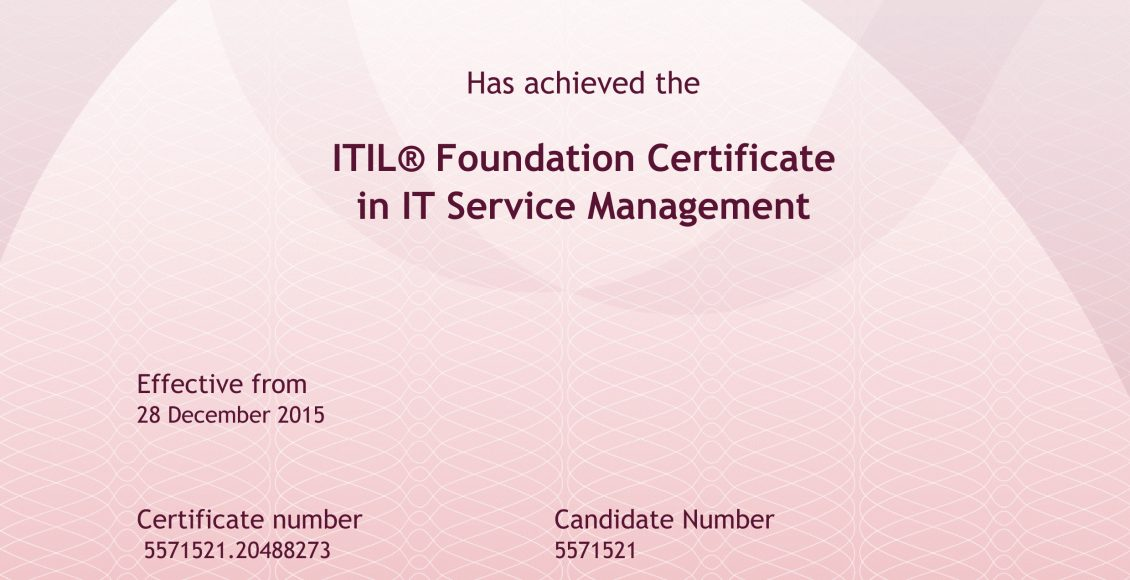 Certification Itil Foundation In It Service Management Hassene Saadi